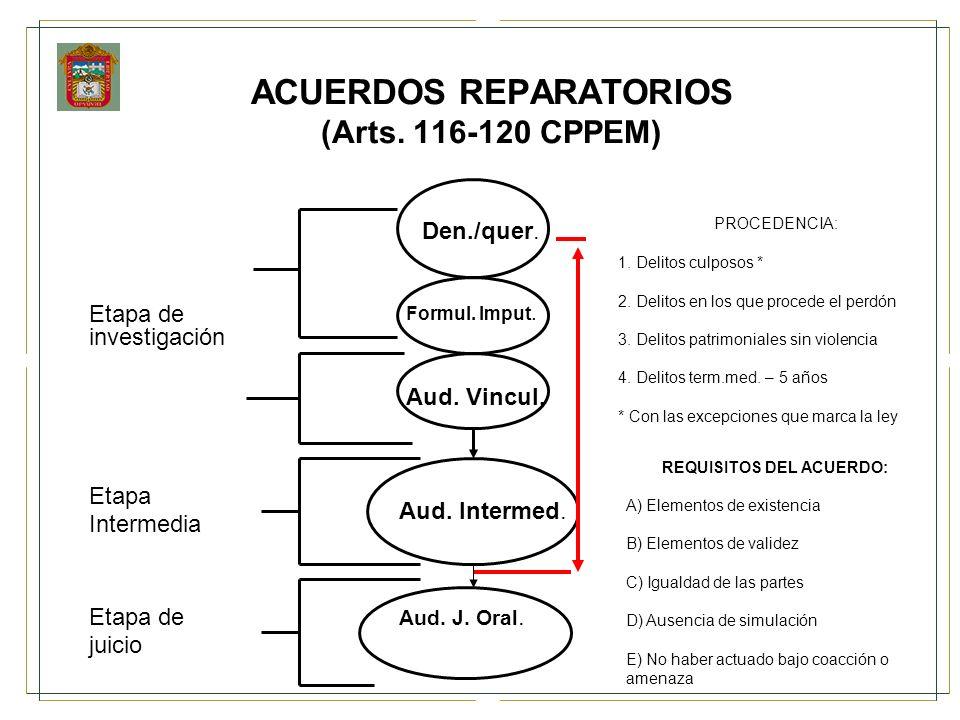 ACUERDOS REPARATORIOS (Arts. 116-120 CPPEM)