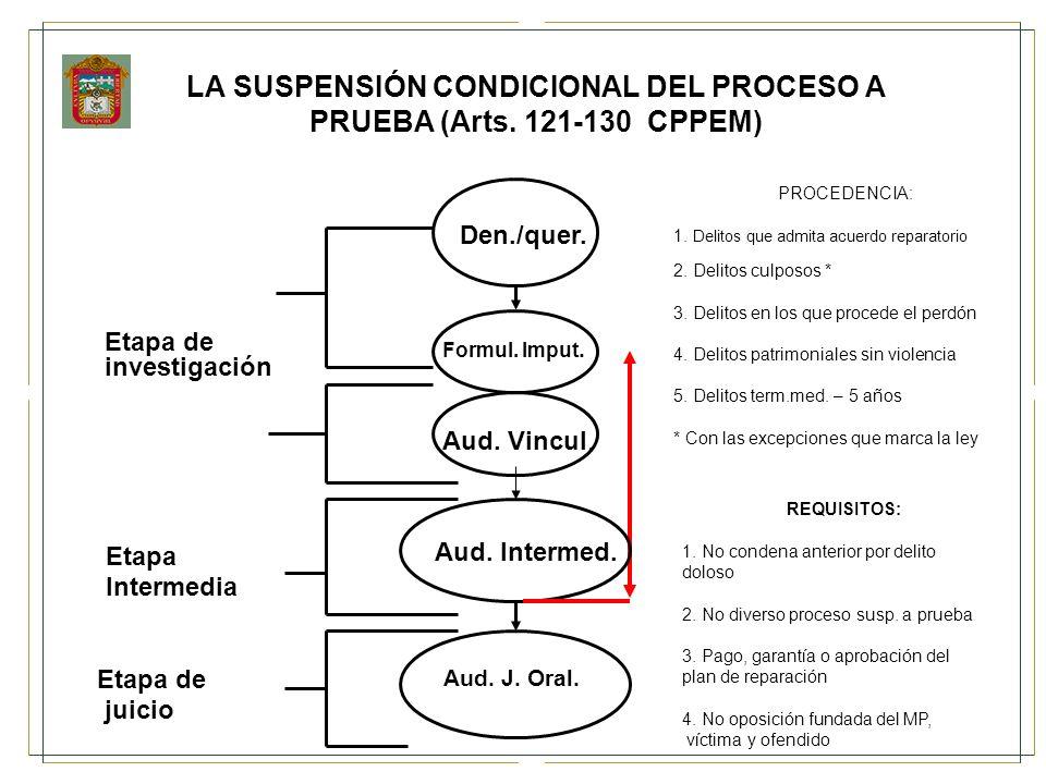LA SUSPENSIÓN CONDICIONAL DEL PROCESO A PRUEBA (Arts. 121-130 CPPEM)