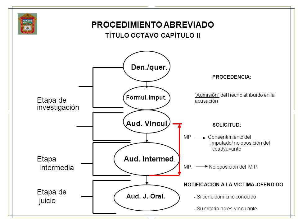 PROCEDIMIENTO ABREVIADO TÍTULO OCTAVO CAPÍTULO II