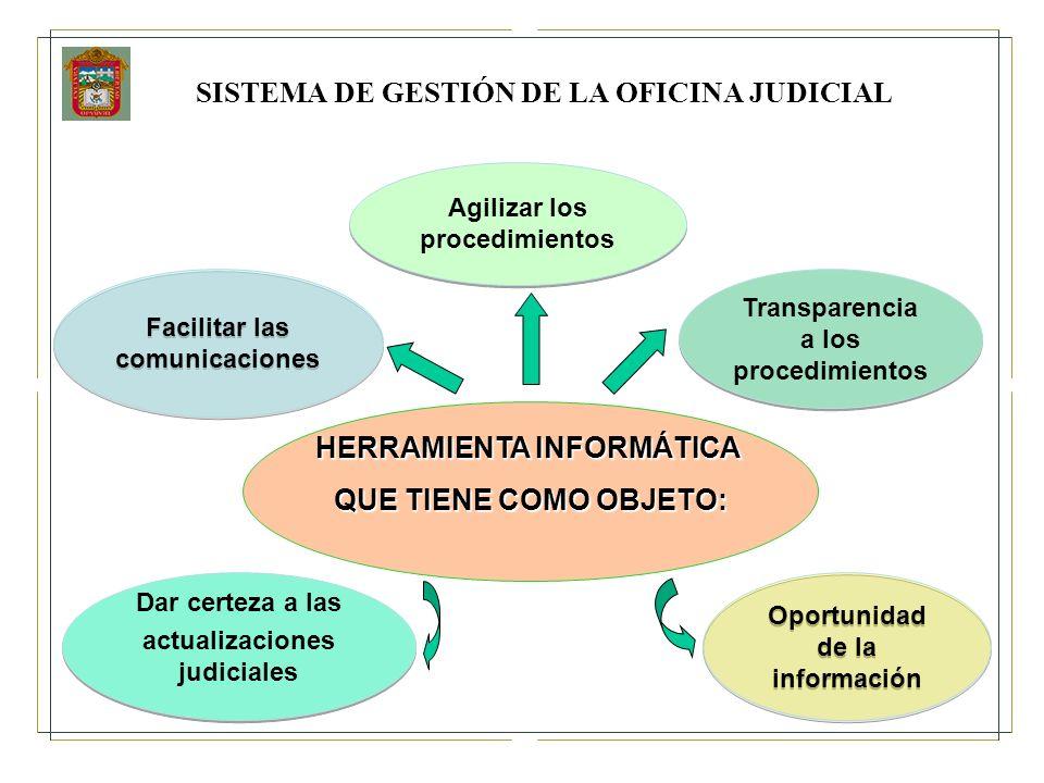 SISTEMA DE GESTIÓN DE LA OFICINA JUDICIAL