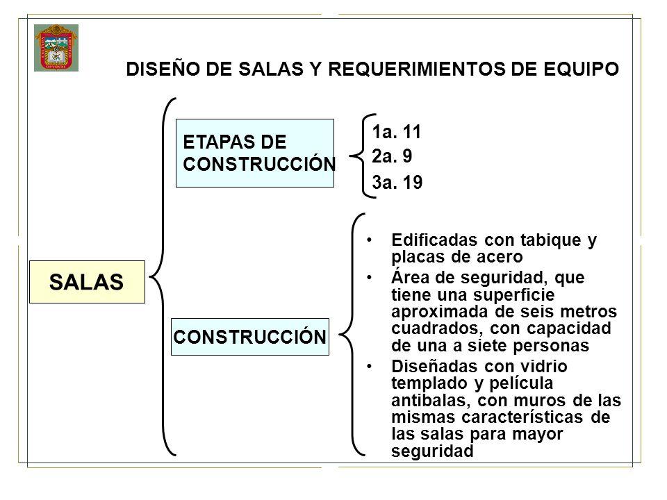 DISEÑO DE SALAS Y REQUERIMIENTOS DE EQUIPO