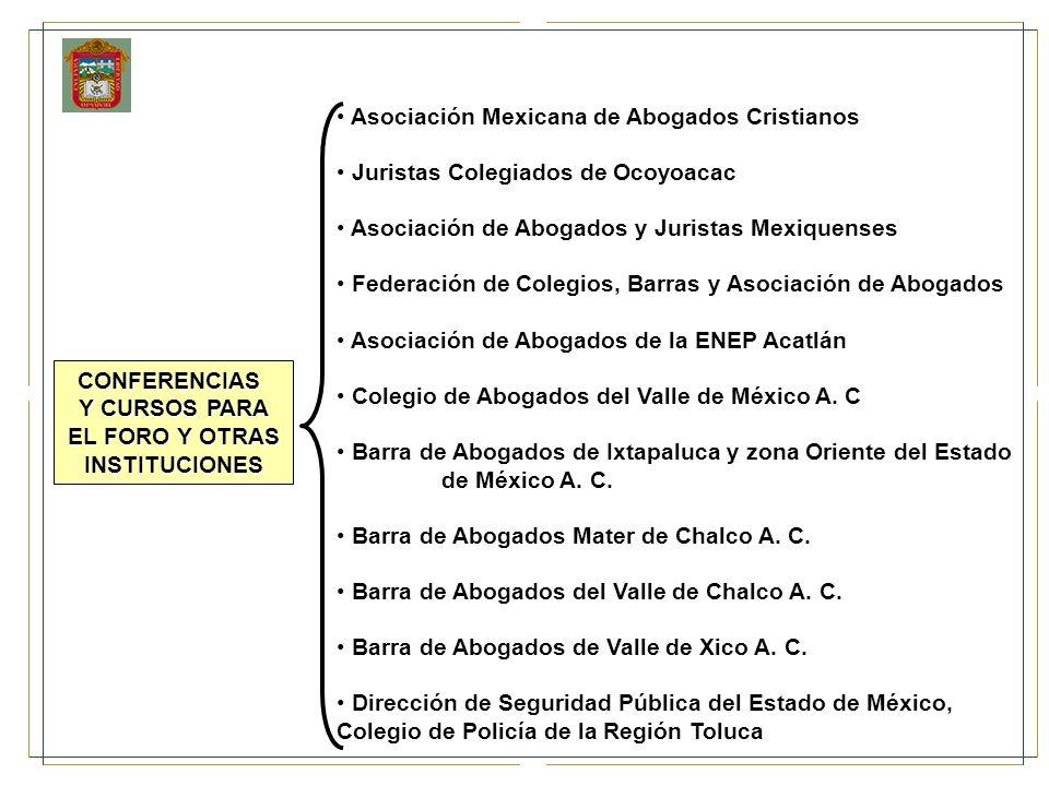 CONFERENCIAS Y CURSOS PARA EL FORO Y OTRAS INSTITUCIONES