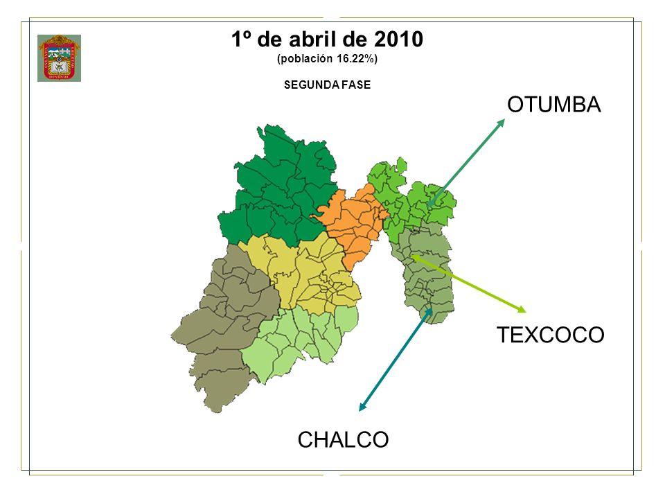 1º de abril de 2010 (población 16.22%) SEGUNDA FASE