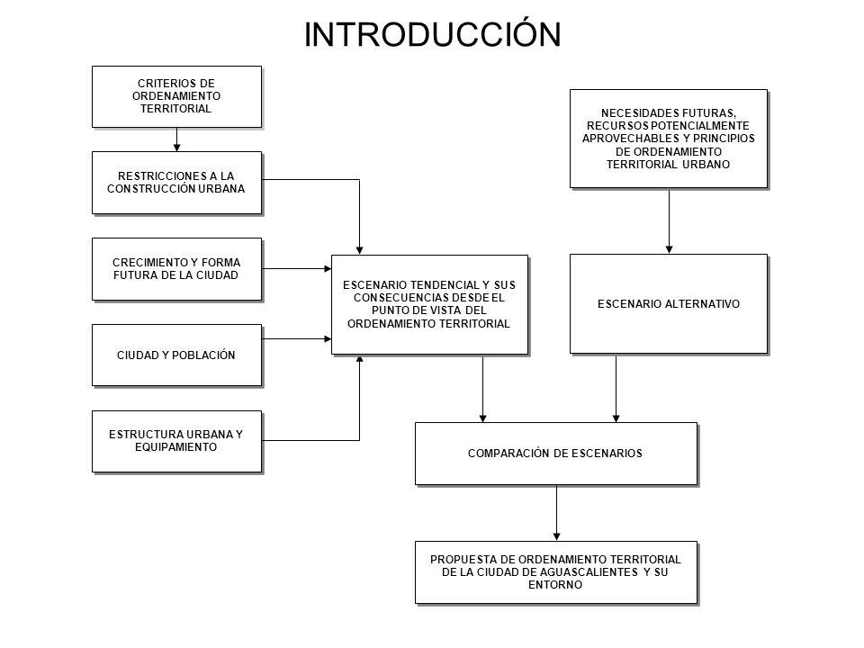 INTRODUCCIÓN CRITERIOS DE ORDENAMIENTO TERRITORIAL