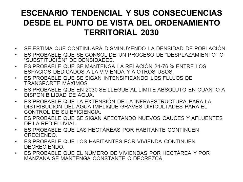 ESCENARIO TENDENCIAL Y SUS CONSECUENCIAS DESDE EL PUNTO DE VISTA DEL ORDENAMIENTO TERRITORIAL 2030
