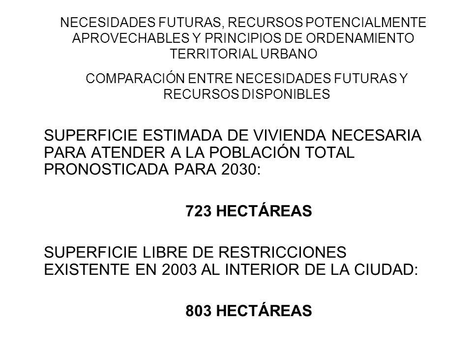 COMPARACIÓN ENTRE NECESIDADES FUTURAS Y RECURSOS DISPONIBLES