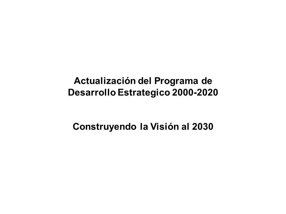 Actualización del Programa de Desarrollo Estrategico 2000-2020