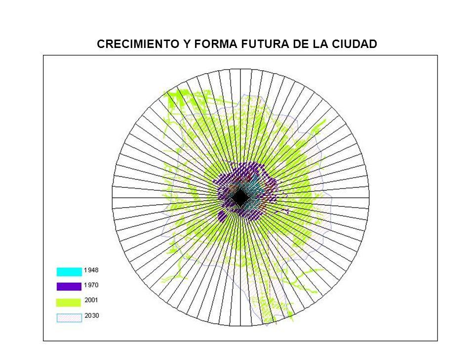 CRECIMIENTO Y FORMA FUTURA DE LA CIUDAD