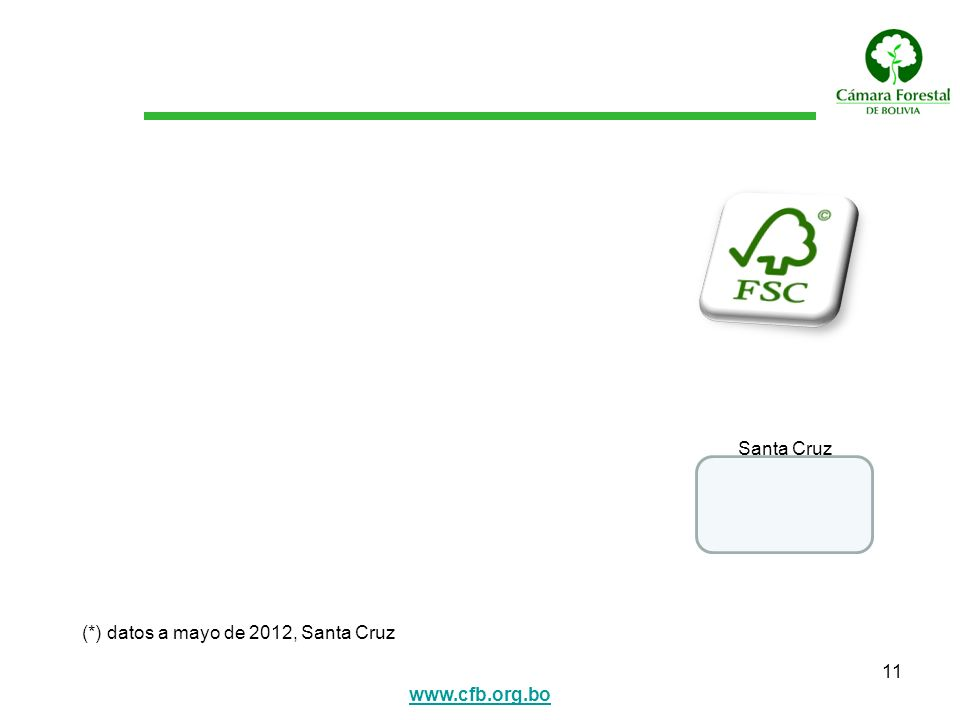 Santa Cruz (*) datos a mayo de 2012, Santa Cruz