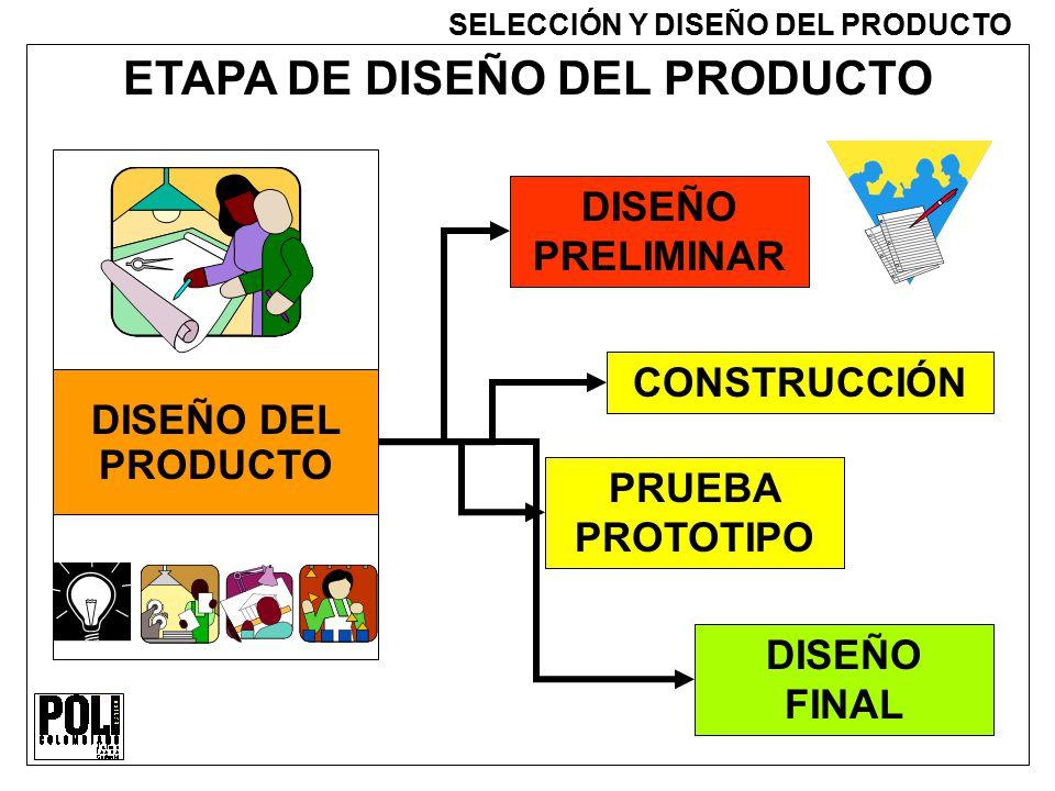 Selecci n y dise o del producto ppt video online descargar - Diseno de producto madrid ...