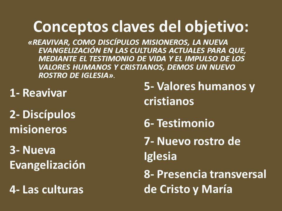 Conceptos claves del objetivo: