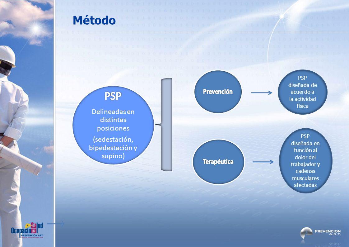 PSP Método Delineadas en distintas posiciones