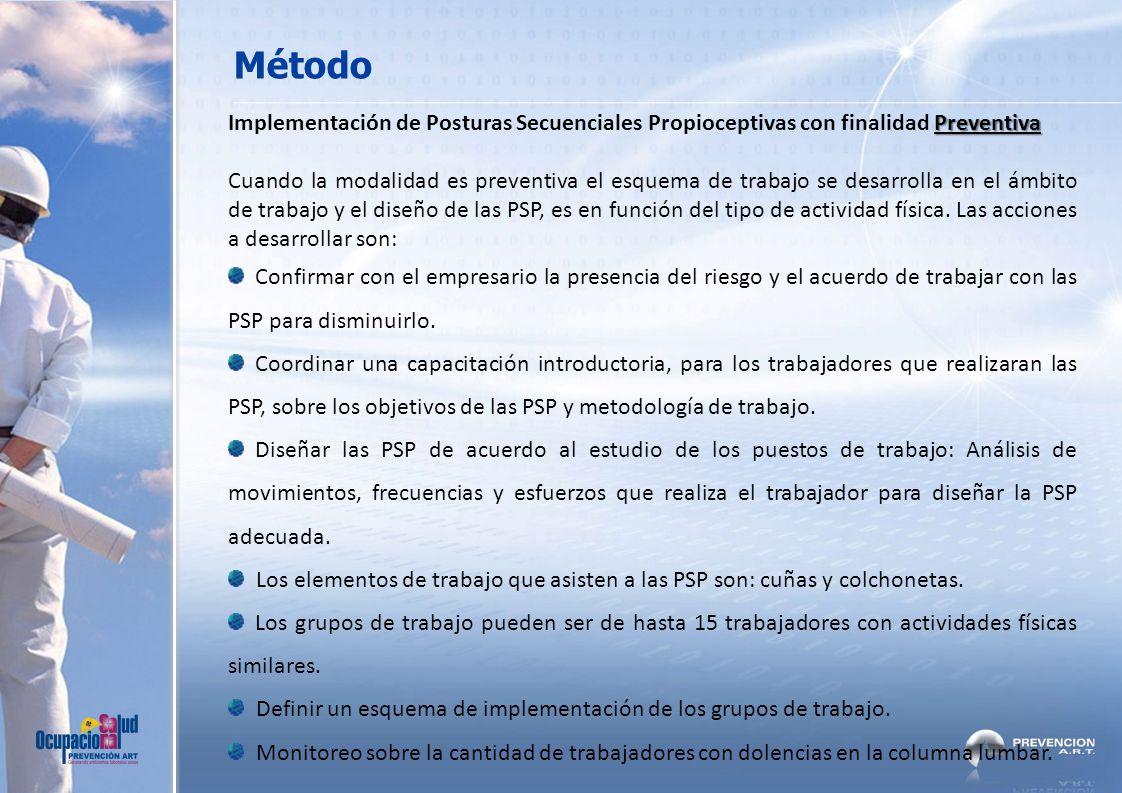 Método Implementación de Posturas Secuenciales Propioceptivas con finalidad Preventiva.