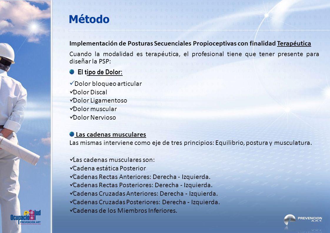 Método Implementación de Posturas Secuenciales Propioceptivas con finalidad Terapéutica.