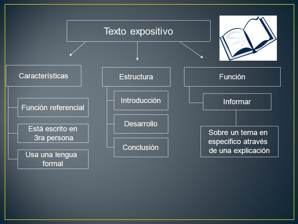 Texto expositivo Características Estructura Función Introducción