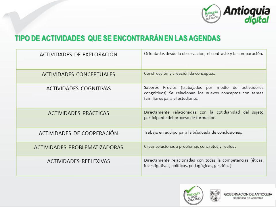 TIPO DE ACTIVIDADES QUE SE ENCONTRARÁN EN LAS AGENDAS