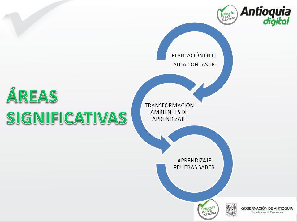 ÁREAS SIGNIFICATIVAS PLANEACIÓN EN EL AULA CON LAS TIC