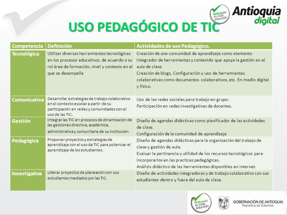 USO PEDAGÓGICO DE TIC Competencia Definición