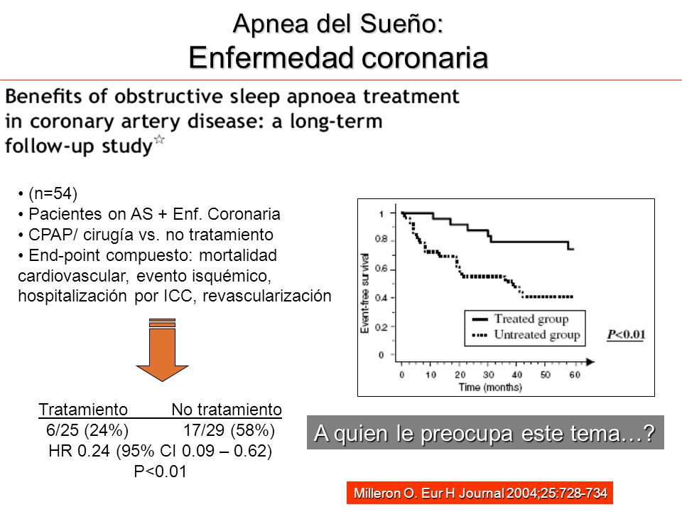 investigating the relationship between stroke and obstructive sleep apnea