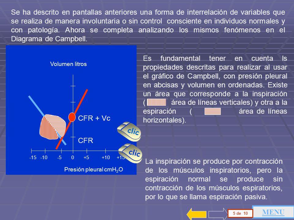 DIAGRAMA DE CAMPBELL CICLO VENTILATORIO Para usar esta clase - ppt ...
