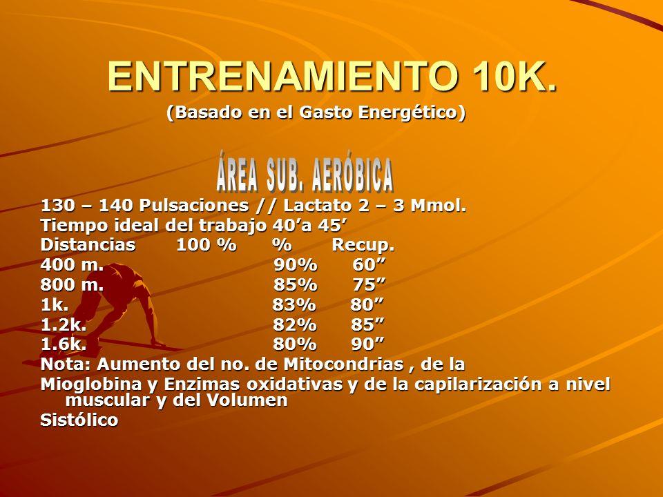 ENTRENAMIENTO 10K. (Basado en el Gasto Energético)