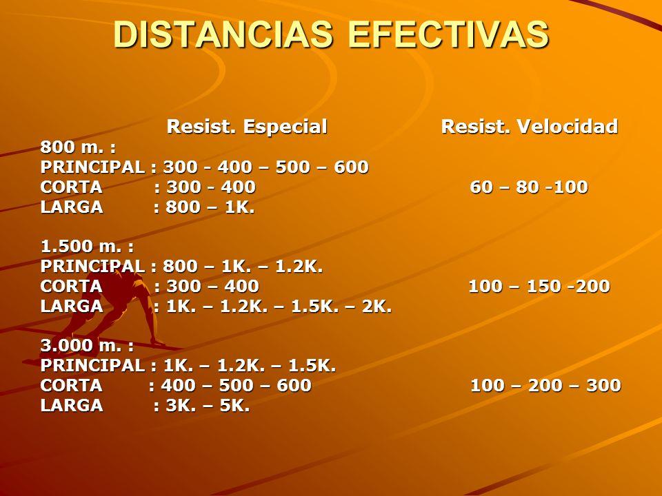 DISTANCIAS EFECTIVAS Resist. Especial Resist. Velocidad 800 m. :