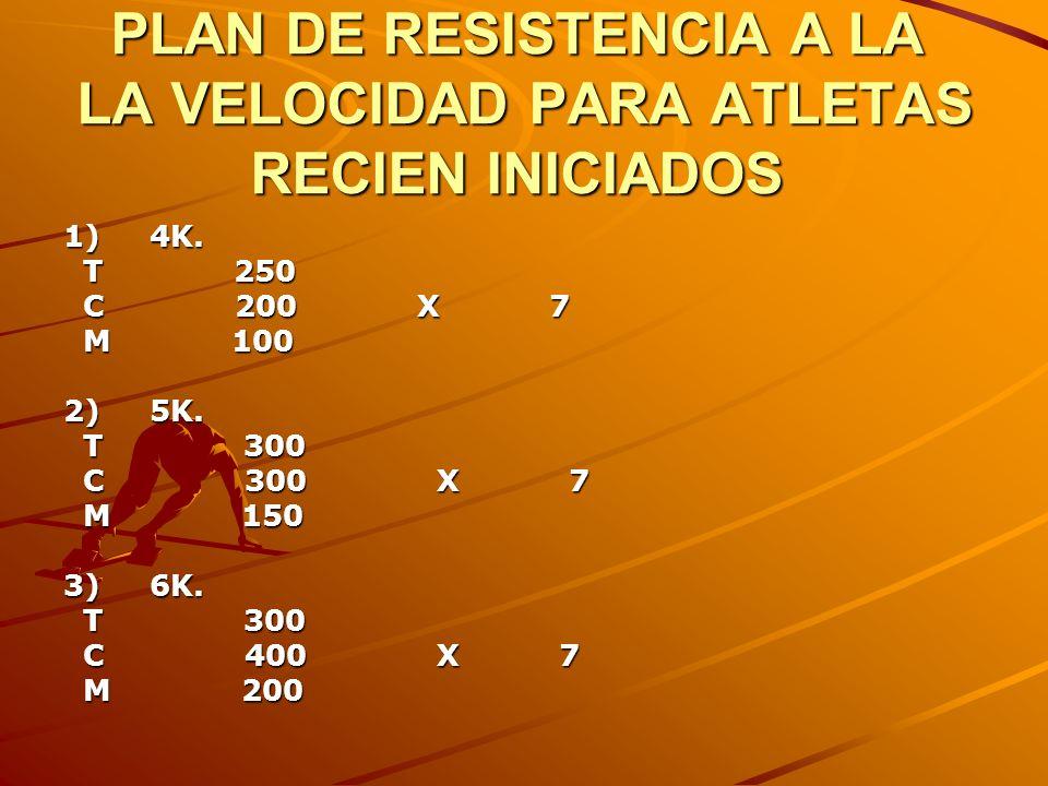 PLAN DE RESISTENCIA A LA LA VELOCIDAD PARA ATLETAS RECIEN INICIADOS