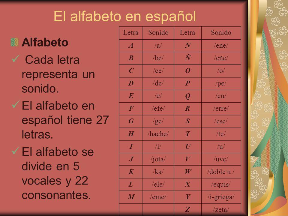 El alfabeto en español Alfabeto Cada letra representa un sonido.