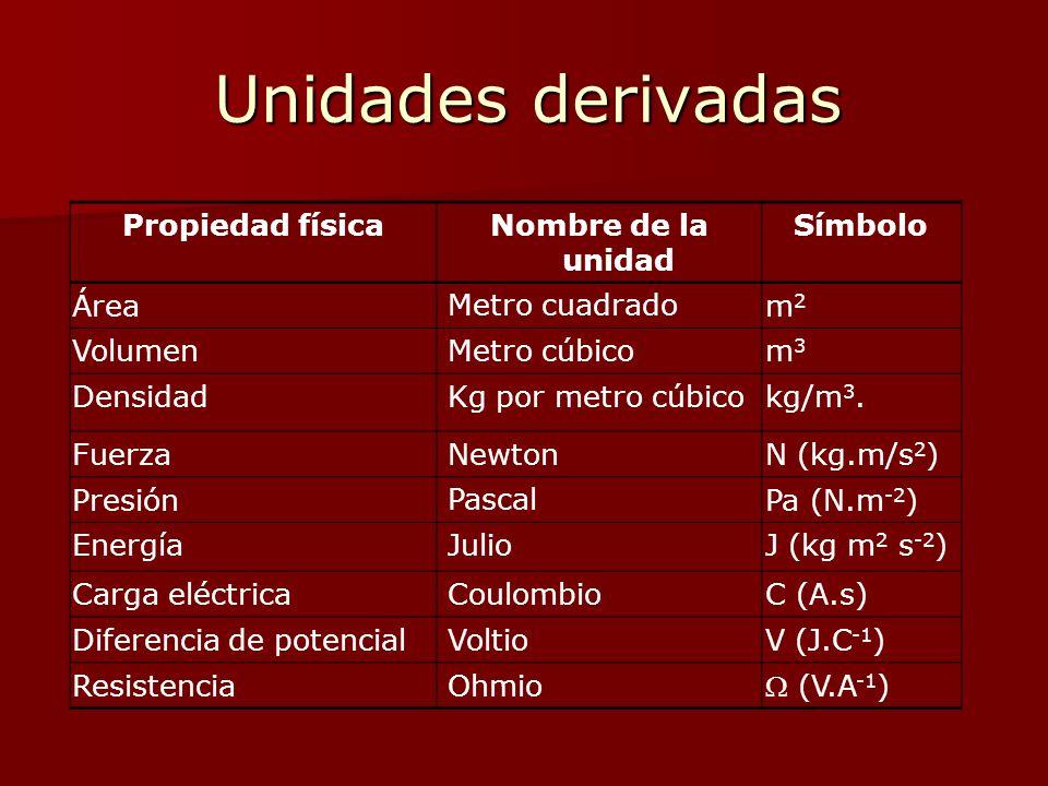 Conceptos b sicos magnitud unidad medici n ppt descargar for Cuantas tilapias por metro cubico