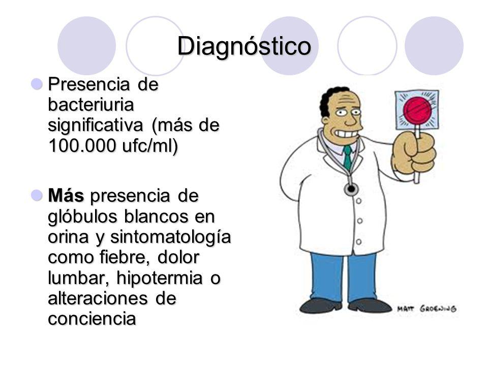 Diagnóstico Presencia de bacteriuria significativa (más de 100.000 ufc/ml)