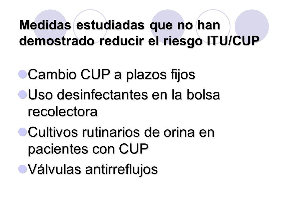 Medidas estudiadas que no han demostrado reducir el riesgo ITU/CUP