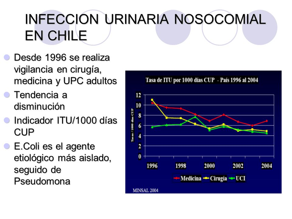 INFECCION URINARIA NOSOCOMIAL EN CHILE