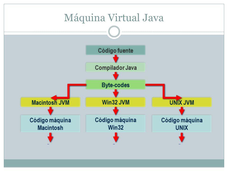 Telecharger Des Applets Java Gratuit