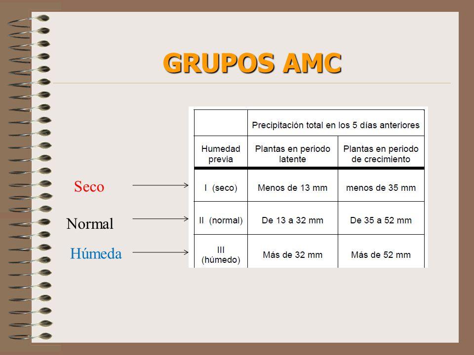 GRUPOS AMC Seco Normal Húmeda