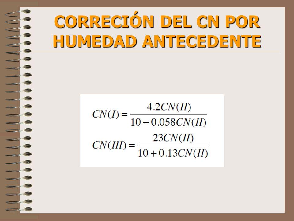 CORRECIÓN DEL CN POR HUMEDAD ANTECEDENTE
