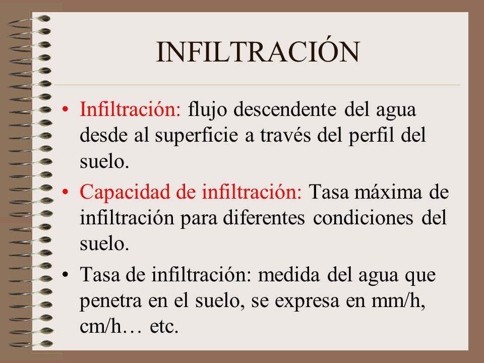 INFILTRACIÓN Infiltración: flujo descendente del agua desde al superficie a través del perfil del suelo.