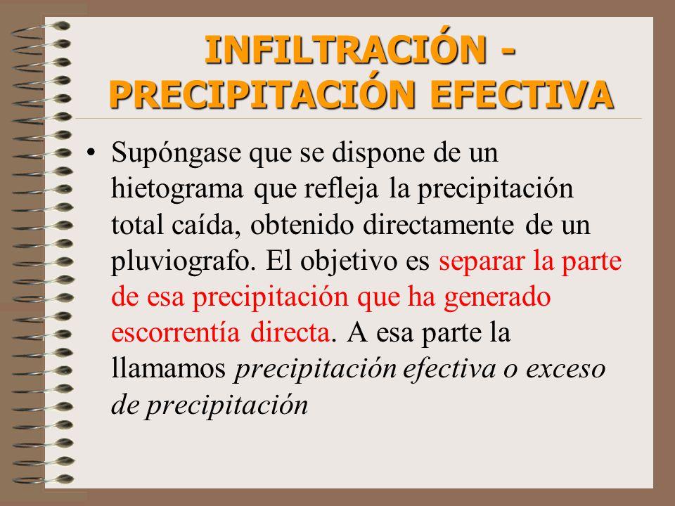 INFILTRACIÓN -PRECIPITACIÓN EFECTIVA