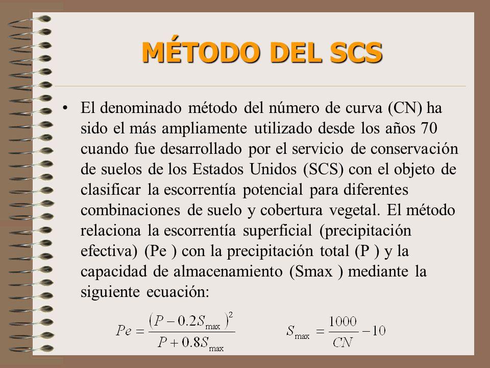 MÉTODO DEL SCS
