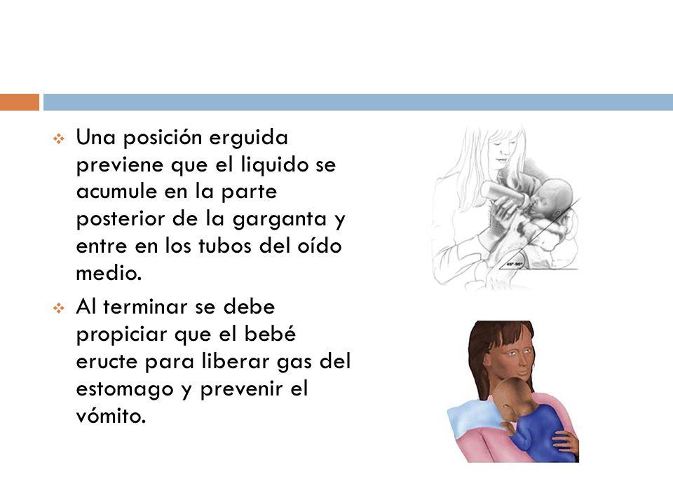 Flema en la parte posterior de la garganta