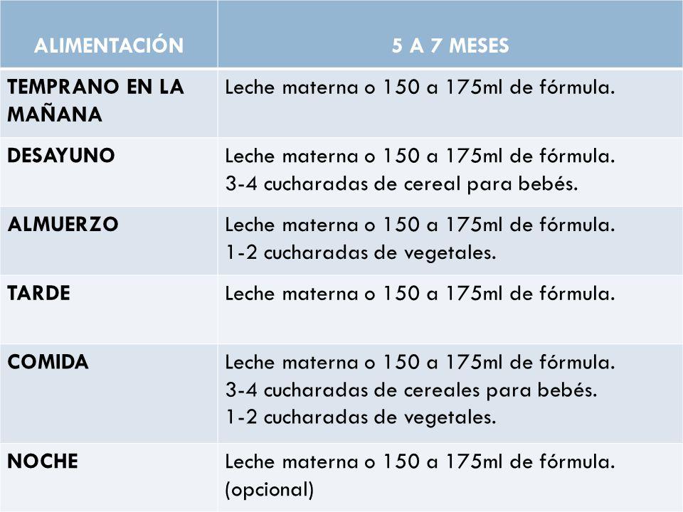 Manejo nutrimental en el primer a o de vida ppt descargar - Alimentos bebe 8 meses ...