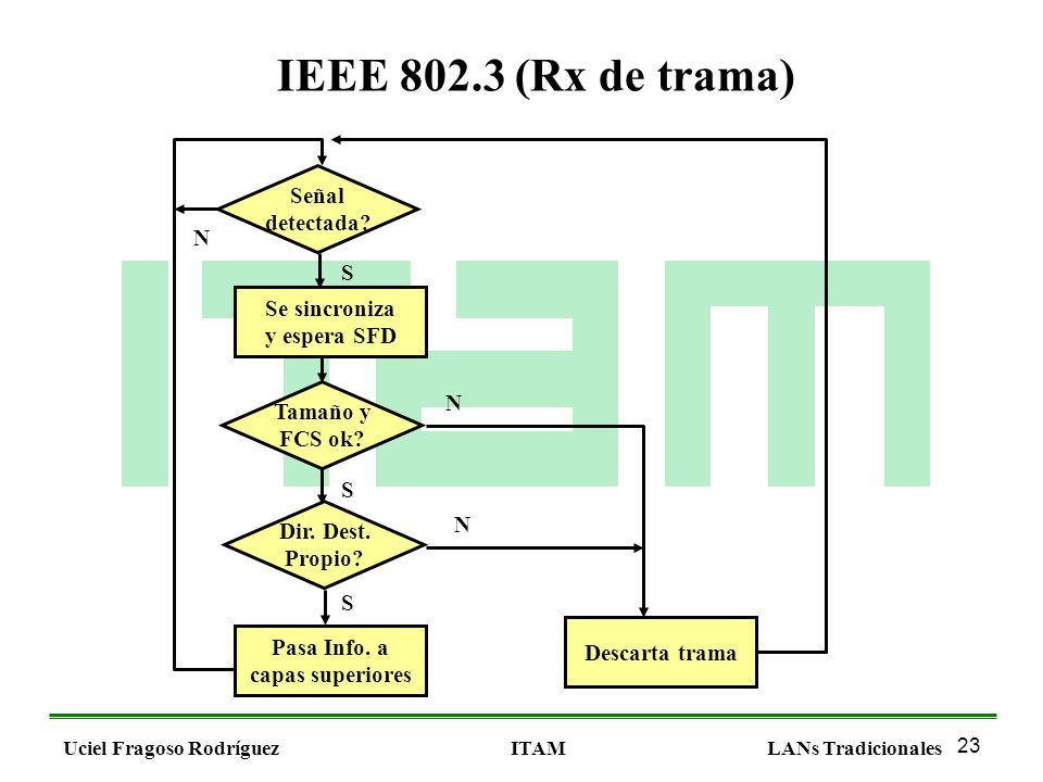 Mecanismos de Acceso y Estándar IEEE ppt descargar