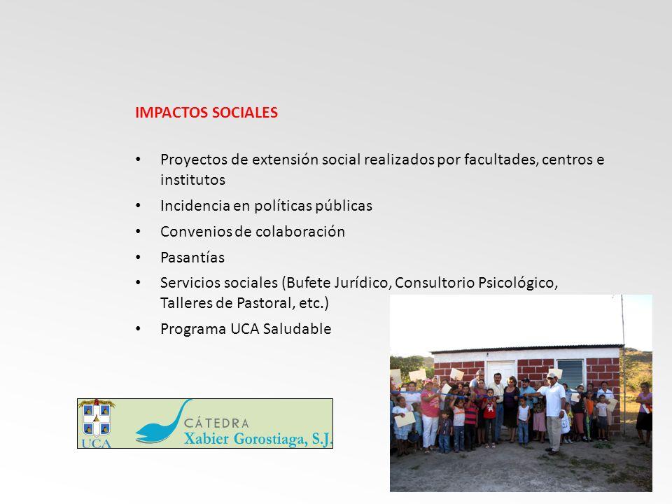 IMPACTOS SOCIALES Proyectos de extensión social realizados por facultades, centros e institutos. Incidencia en políticas públicas.