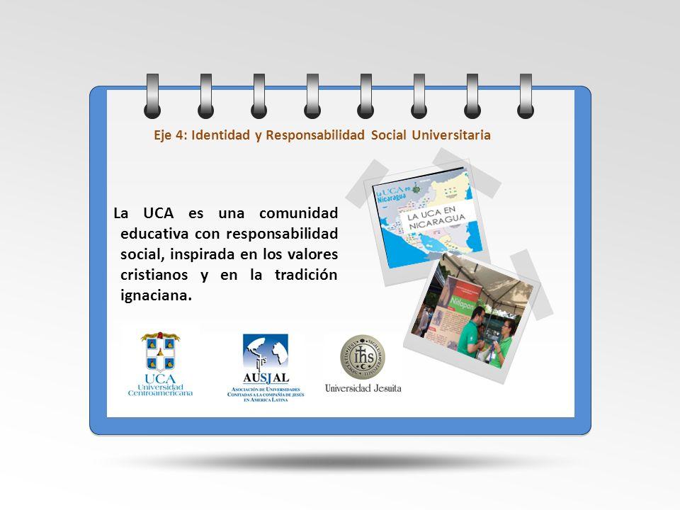 Eje 4: Identidad y Responsabilidad Social Universitaria