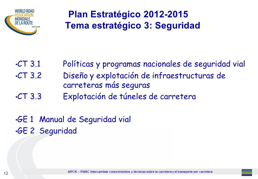 Plan Estratégico 2012-2015 Tema estratégico 3: Seguridad