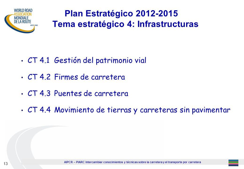 Plan Estratégico 2012-2015 Tema estratégico 4: Infrastructuras