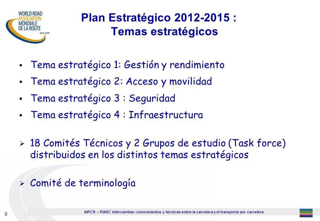 Plan Estratégico 2012-2015 : Temas estratégicos