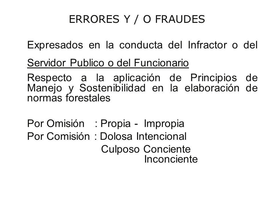 ERRORES Y / O FRAUDES Expresados en la conducta del Infractor o del Servidor Publico o del Funcionario.