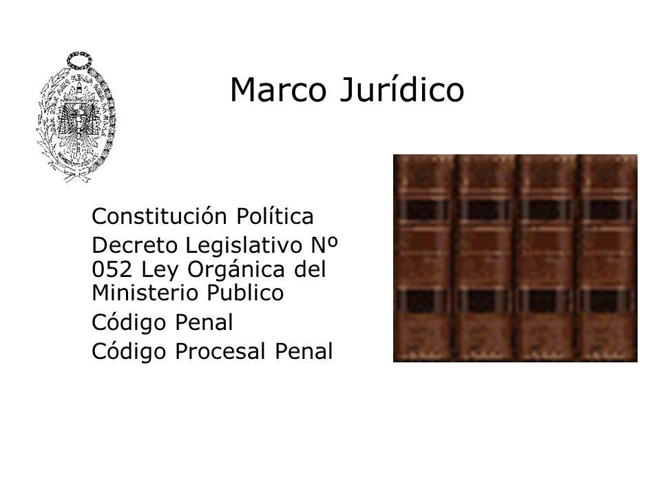 Marco JurídicoConstitución Política. Decreto Legislativo Nº 052 Ley Orgánica del Ministerio Publico.
