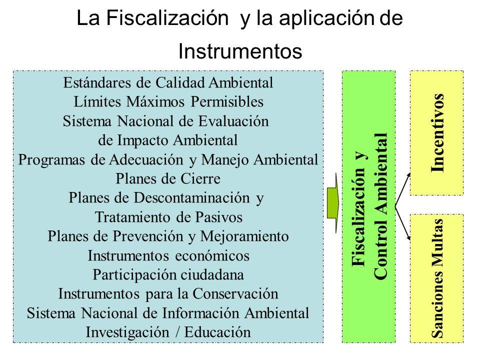 La Fiscalización y la aplicación de Instrumentos