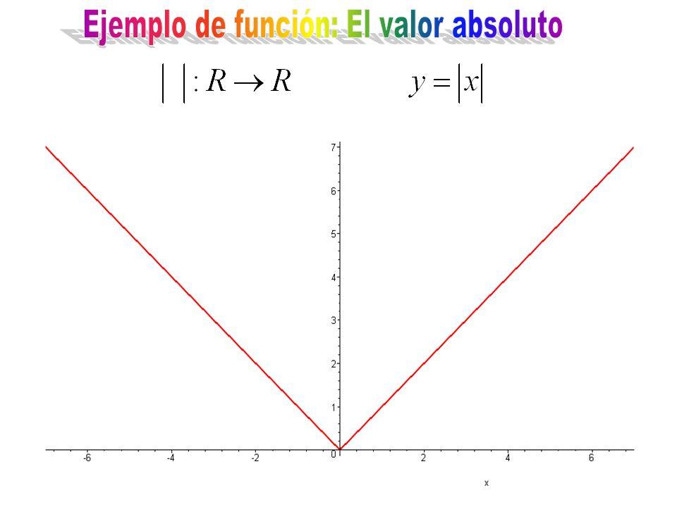 Ejemplo de función: El valor absoluto
